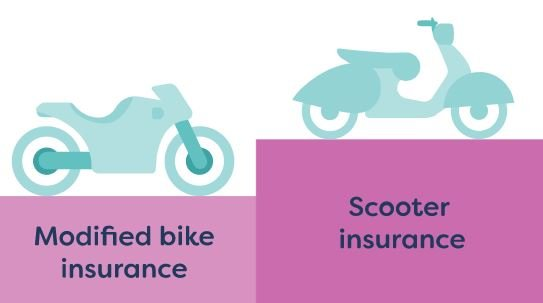 Motorcycle Insurance South Africa